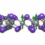 2D Magnets Discovery Opens Up a World of Potential Applications